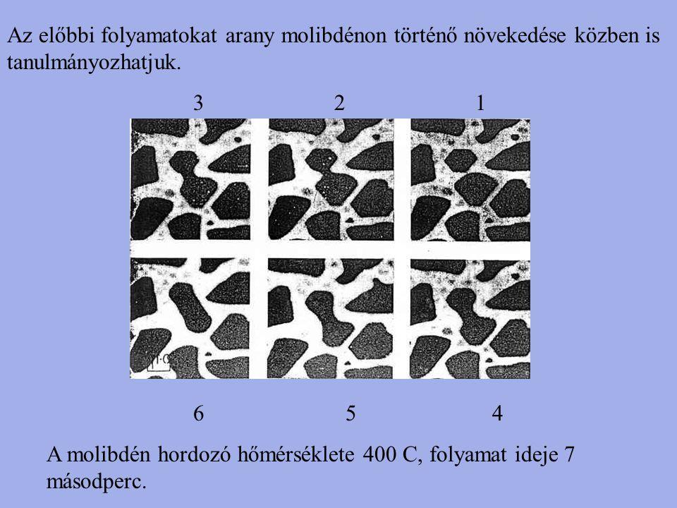 Az előbbi folyamatokat arany molibdénon történő növekedése közben is tanulmányozhatjuk. 3 2 1 6 5 4 A molibdén hordozó hőmérséklete 400 C, folyamat id