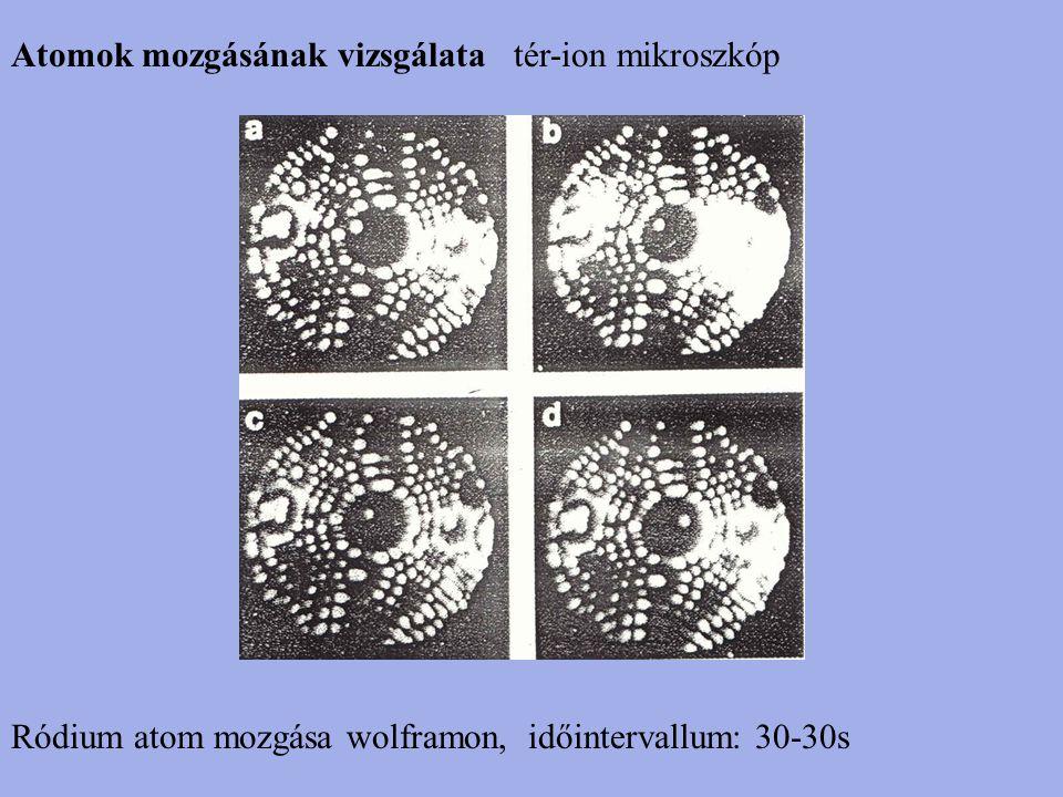 Atomok mozgásának vizsgálata tér-ion mikroszkóp Ródium atom mozgása wolframon, időintervallum: 30-30s