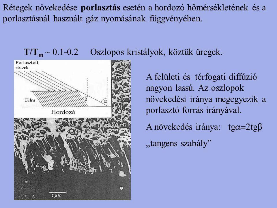 Rétegek növekedése porlasztás esetén a hordozó hőmérsékletének és a porlasztásnál használt gáz nyomásának függvényében. T/T m ~ 0.1-0.2 Oszlopos krist