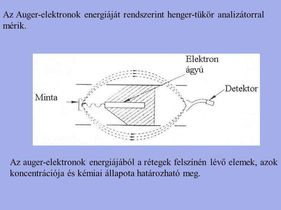 Az Auger-elektronok energiáját rendszerint henger-tükör analizátorral mérik. Az auger-elektronok energiájából a rétegek felszínén lévő elemek, azok ko