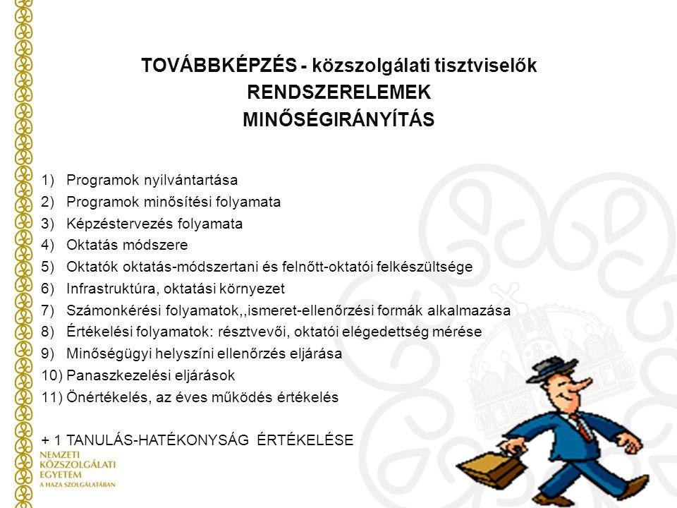 TOVÁBBKÉPZÉS - közszolgálati tisztviselők RENDSZERELEMEK MINŐSÉGIRÁNYÍTÁS 1)Programok nyilvántartása 2)Programok minősítési folyamata 3)Képzéstervezés