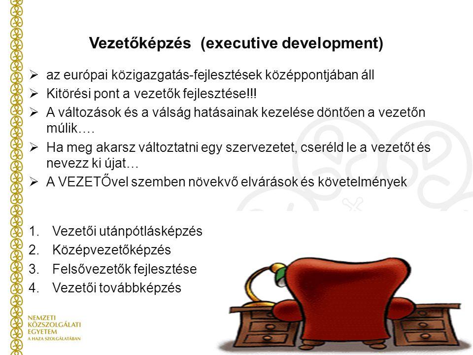 Vezetőképzés (executive development)  az európai közigazgatás-fejlesztések középpontjában áll  Kitörési pont a vezetők fejlesztése!!!  A változások