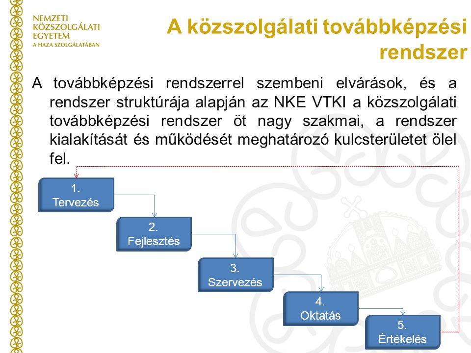 A közszolgálati továbbképzési rendszer A továbbképzési rendszerrel szembeni elvárások, és a rendszer struktúrája alapján az NKE VTKI a közszolgálati t