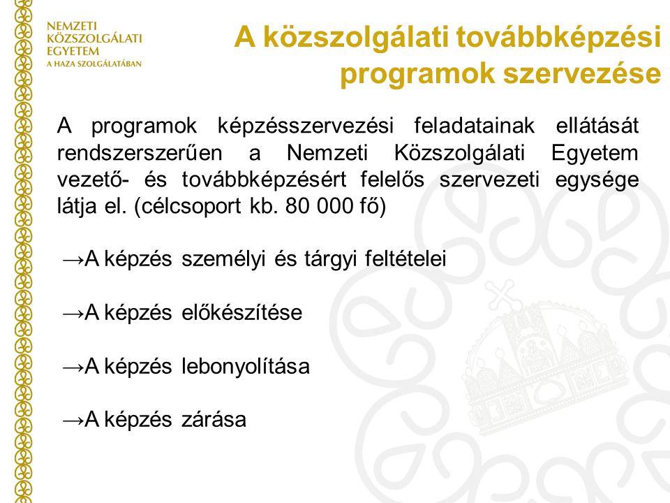 A közszolgálati továbbképzési programok szervezése A programok képzésszervezési feladatainak ellátását rendszerszerűen a Nemzeti Közszolgálati Egyetem