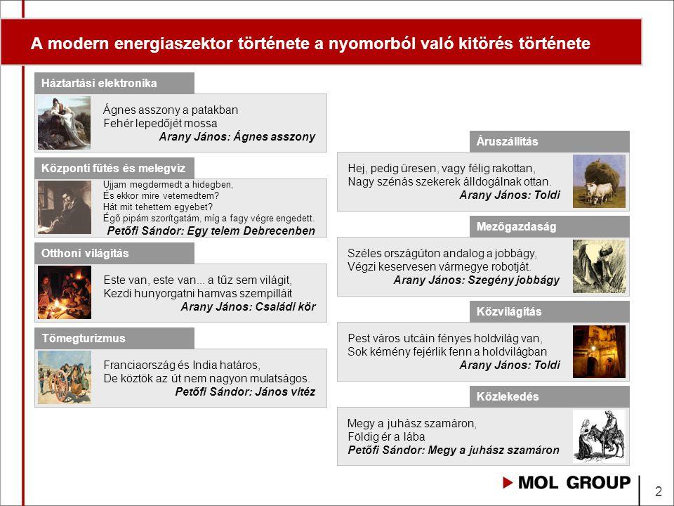 A modern energiaszektor skálája 1 magyar autós éves átlagos benzinfogyasztása ~ 700 liter MOL Dunai finomítója által 15 perc alatt előállított benzinvolumen 1 háztartás teljes rendelkezésre álló éves jövedelme ~ 4.9 millió forint MOL 4,5 percenkénti tőkeberuházásai 2008-ban 1 magyar háztartás éves áramfogyasztása ~ 2200 KWh A két tervezett MOL-CEZ CCGT által kb.
