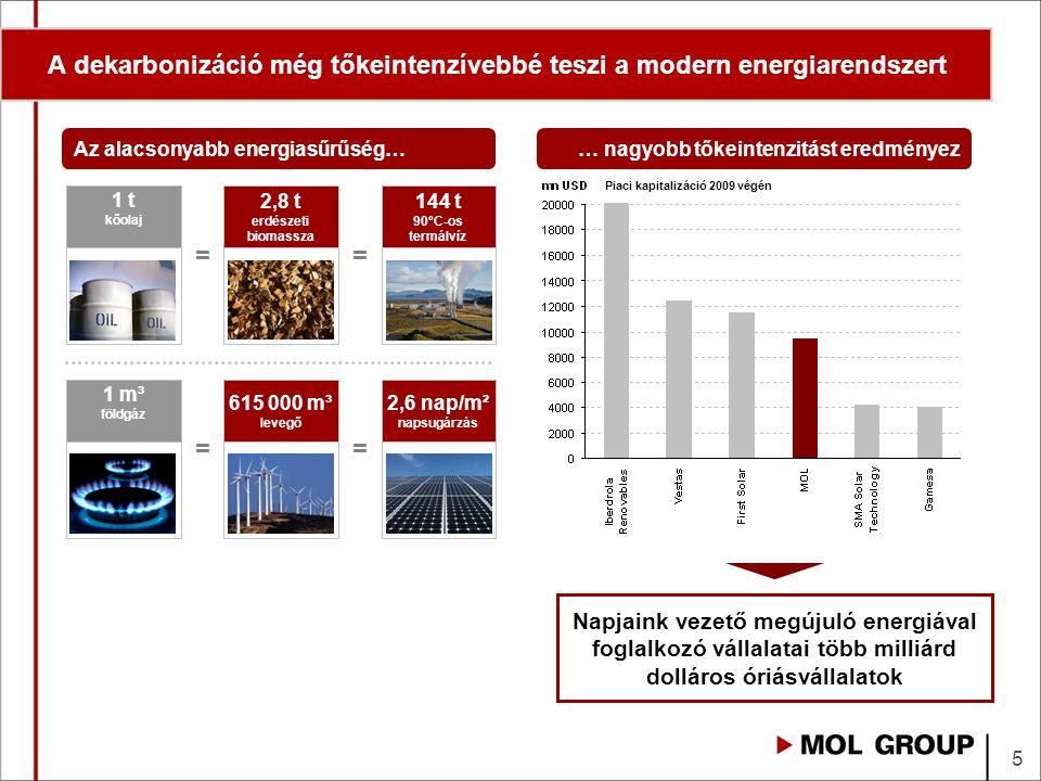 A dekarbonizáció még tőkeintenzívebbé teszi a modern energiarendszert 5 Az alacsonyabb energiasűrűség…… nagyobb tőkeintenzitást eredményez = = 1 t kőolaj 2,8 t erdészeti biomassza = = 1 m³ földgáz 615 000 m³ levegő 2,6 nap/m² napsugárzás 144 t 90°C-os termálvíz Napjaink vezető megújuló energiával foglalkozó vállalatai több milliárd dolláros óriásvállalatok Piaci kapitalizáció 2009 végén