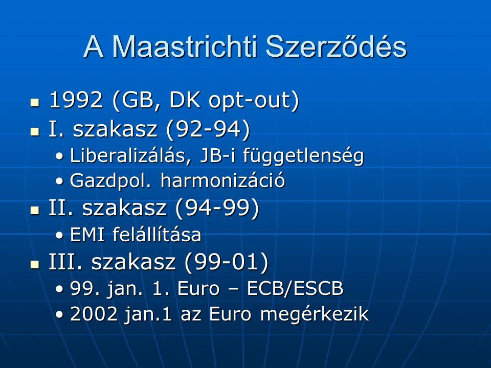 A Maastrichti Szerződés 1992 (GB, DK opt-out) 1992 (GB, DK opt-out) I. szakasz (92-94) I. szakasz (92-94) Liberalizálás, JB-i függetlenségLiberalizálá