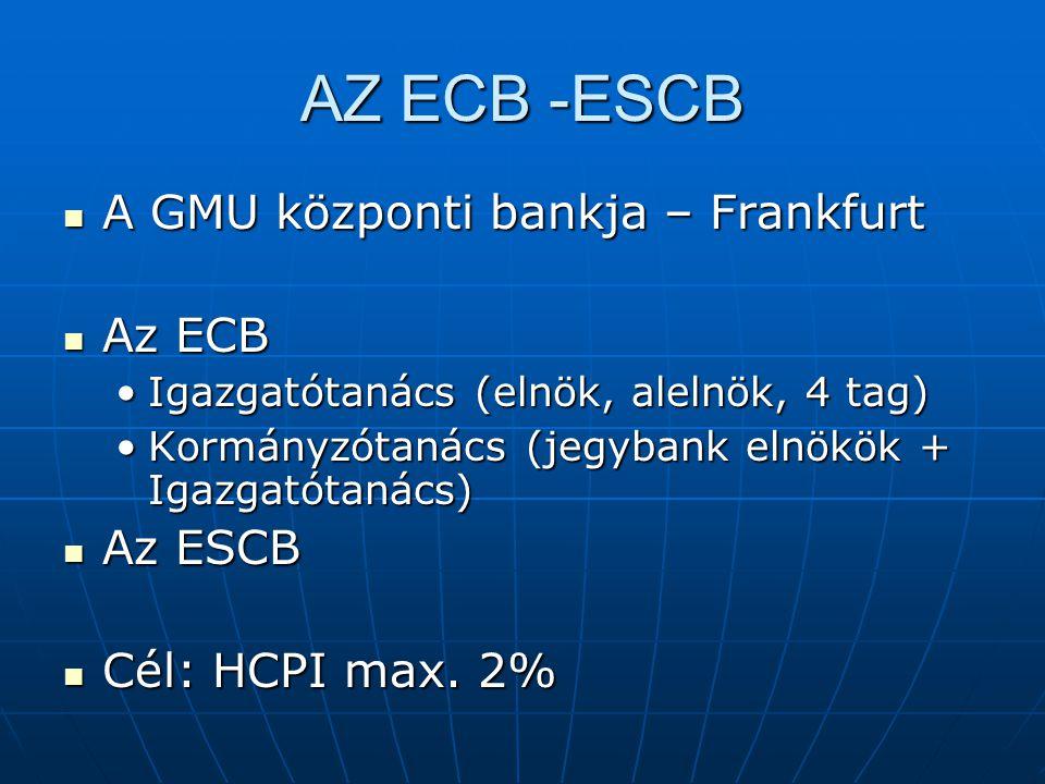AZ ECB -ESCB A GMU központi bankja – Frankfurt A GMU központi bankja – Frankfurt Az ECB Az ECB Igazgatótanács (elnök, alelnök, 4 tag)Igazgatótanács (e