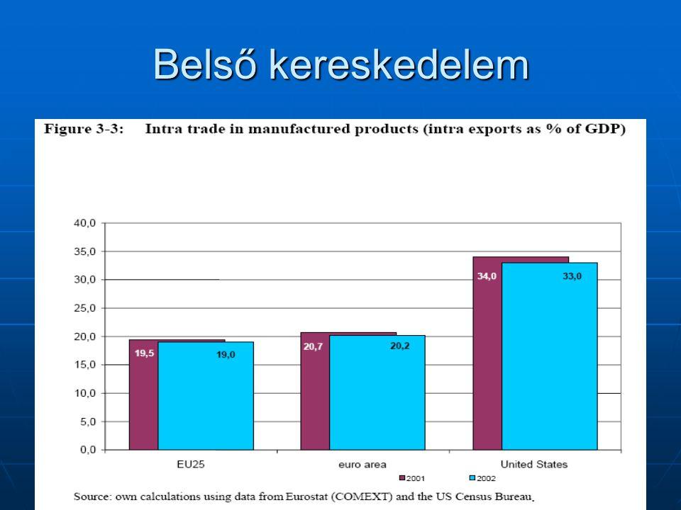 A monetáris együttműködés kezdetei 1969 hágai csúcs – külön bizottság 1969 hágai csúcs – külön bizottság 1970 Werner terv (71-80) 1970 Werner terv (71-80) +/- 1%, folyamatos szűkítés+/- 1%, folyamatos szűkítés Árfolyamok teljes rögzítéseÁrfolyamok teljes rögzítése 1971-73 ár és árfolyam ingadozások 1971-73 ár és árfolyam ingadozások Erősödő DEM (zóna)Erősödő DEM (zóna) Gyengülő FRF, ITLGyengülő FRF, ITL Nagy Britannia nem akarjaNagy Britannia nem akarja 1979 Giscard-Schmidt javaslat – EMS 1979 Giscard-Schmidt javaslat – EMS Nagy Britannia kimaradNagy Britannia kimarad