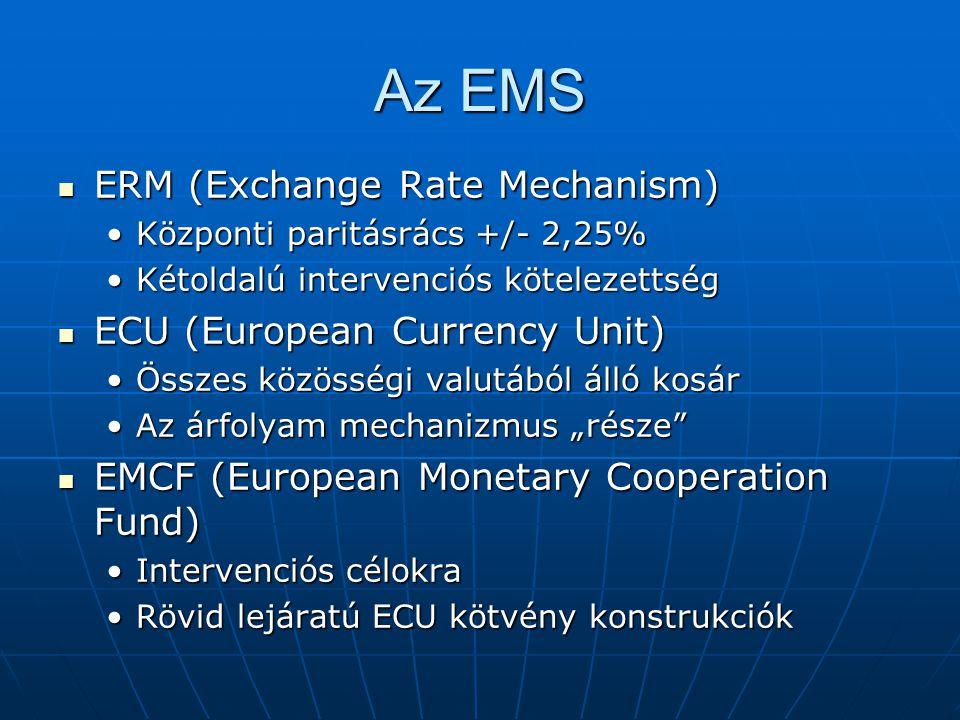 Az EMS ERM (Exchange Rate Mechanism) ERM (Exchange Rate Mechanism) Központi paritásrács +/- 2,25%Központi paritásrács +/- 2,25% Kétoldalú intervenciós