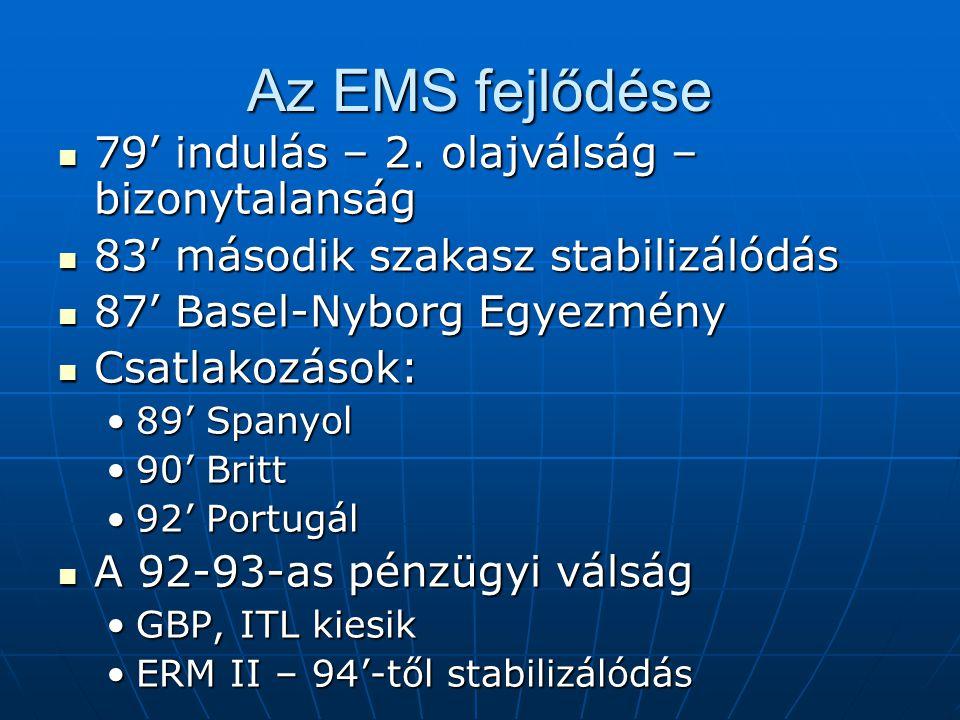Az EMS fejlődése 79' indulás – 2. olajválság – bizonytalanság 79' indulás – 2. olajválság – bizonytalanság 83' második szakasz stabilizálódás 83' máso