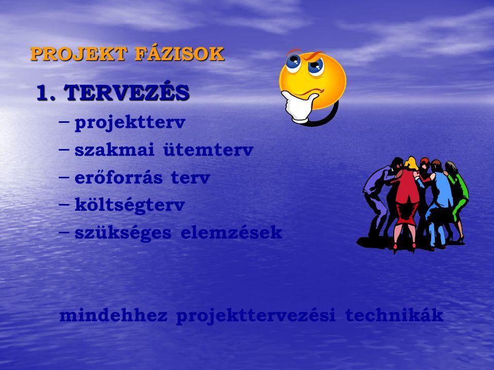 PROJEKT FÁZISOK 1.