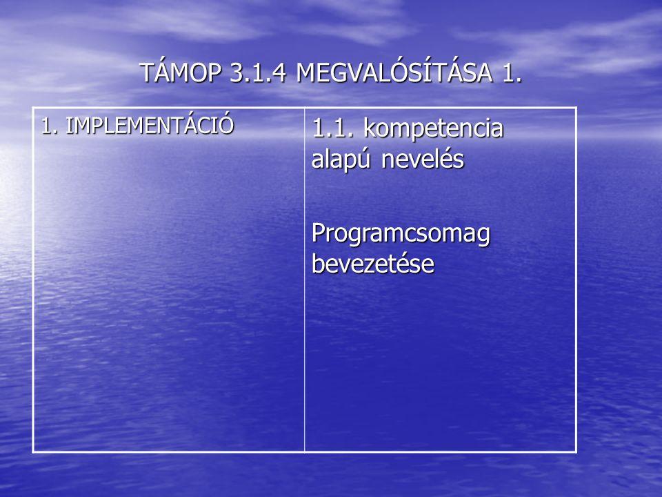 TÁMOP 3.1.4 MEGVALÓSÍTÁSA 1.1. IMPLEMENTÁCIÓ 1.1.