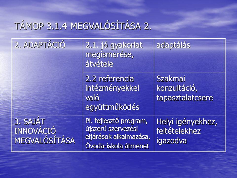 TÁMOP 3.1.4 MEGVALÓSÍTÁSA 2.2. ADAPTÁCIÓ 2.1.