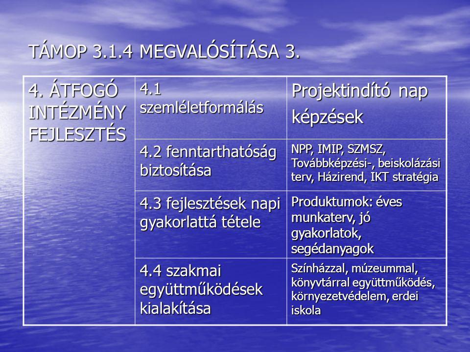 TÁMOP 3.1.4 MEGVALÓSÍTÁSA 3.4.