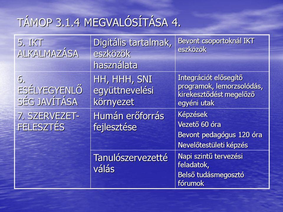 TÁMOP 3.1.4 MEGVALÓSÍTÁSA 4.5.