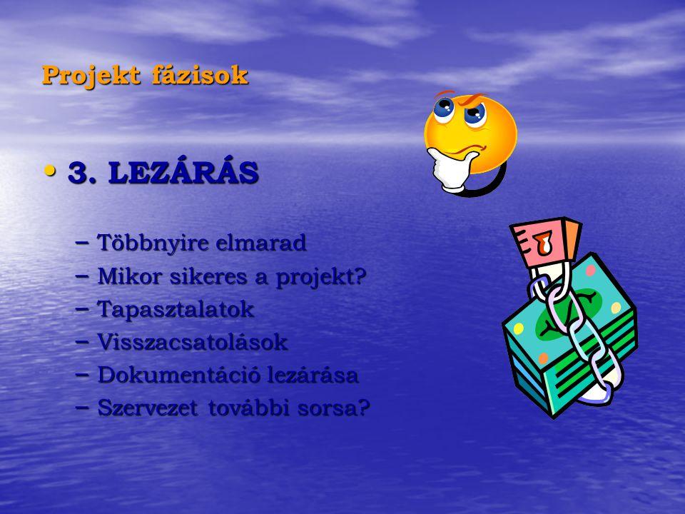 Projekt fázisok 3.LEZÁRÁS 3. LEZÁRÁS – Többnyire elmarad – Mikor sikeres a projekt.