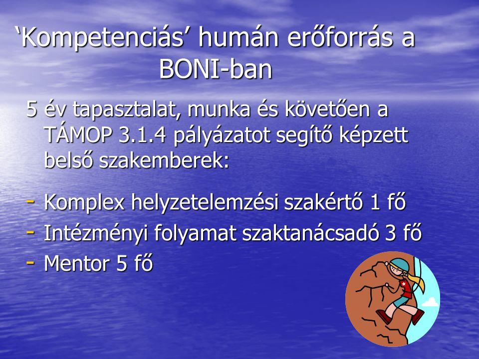 'Kompetenciás' humán erőforrás a BONI-ban 5 év tapasztalat, munka és követően a TÁMOP 3.1.4 pályázatot segítő képzett belső szakemberek: - Komplex helyzetelemzési szakértő 1 fő - Intézményi folyamat szaktanácsadó 3 fő - Mentor 5 fő