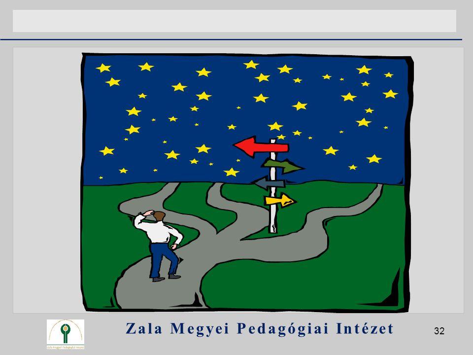 Zala Megyei Pedagógiai Intézet 32