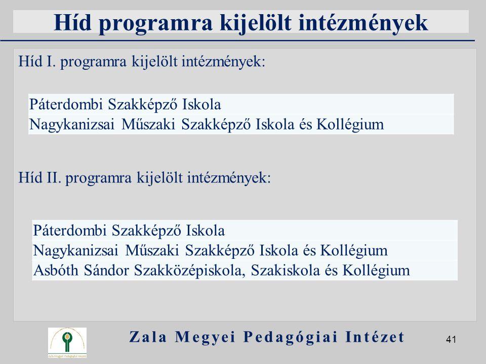 Híd programra kijelölt intézmények Híd I. programra kijelölt intézmények: Híd II. programra kijelölt intézmények: Zala Megyei Pedagógiai Intézet 41 Pá