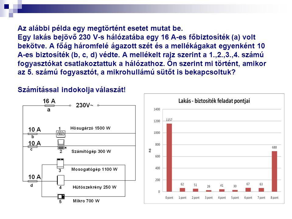 Az alábbi példa egy megtörtént esetet mutat be. Egy lakás bejövő 230 V-s hálózatába egy 16 A-es főbiztosíték (a) volt bekötve. A főág háromfelé ágazot