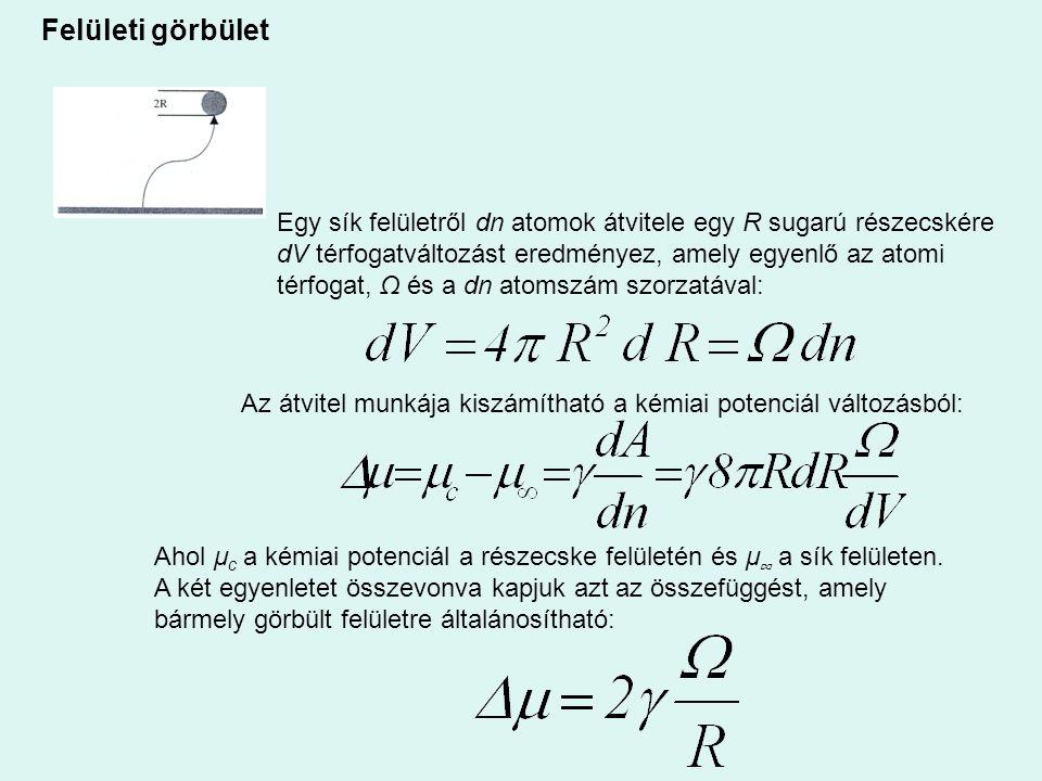 Felületi görbület Egy sík felületről dn atomok átvitele egy R sugarú részecskére dV térfogatváltozást eredményez, amely egyenlő az atomi térfogat, Ω é