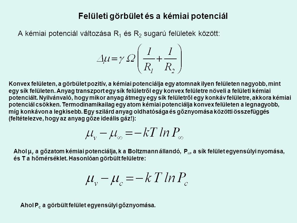 Felületi görbület és a kémiai potenciál A kémiai potenciál változása R 1 és R 2 sugarú felületek között: Konvex felületen, a görbület pozitív, a kémia