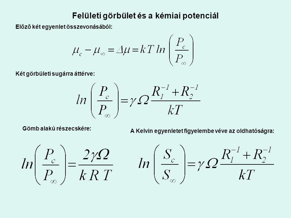 Felületi görbület és a kémiai potenciál Előző két egyenlet összevonásából: Két görbületi sugárra áttérve: Gömb alakú részecskére: A Kelvin egyenletet