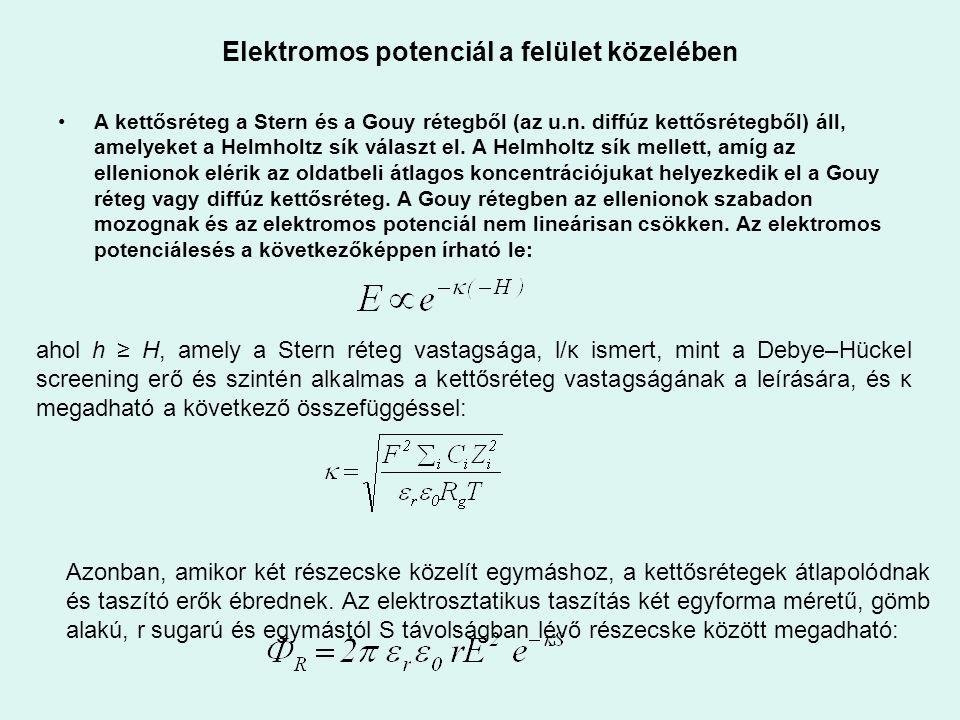 Elektromos potenciál a felület közelében A kettősréteg a Stern és a Gouy rétegből (az u.n. diffúz kettősrétegből) áll, amelyeket a Helmholtz sík válas