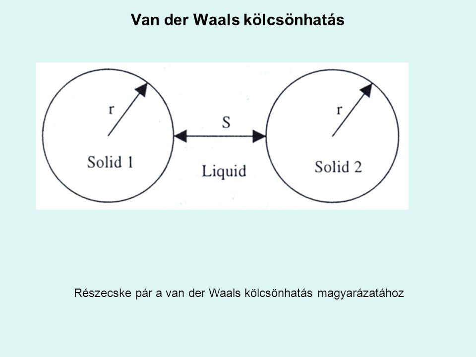 Van der Waals kölcsönhatás Részecske pár a van der Waals kölcsönhatás magyarázatához