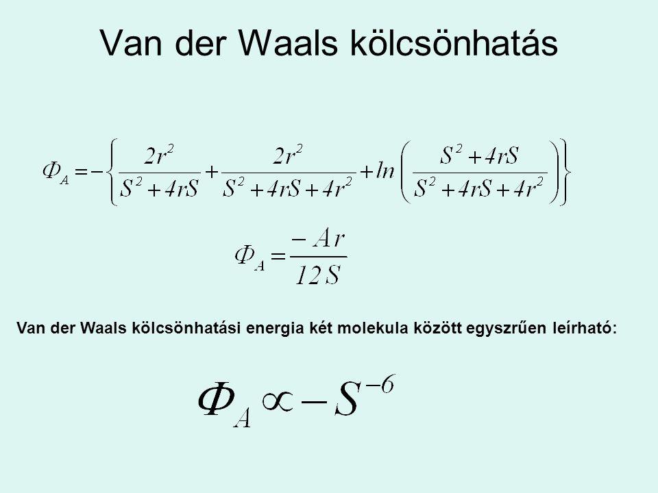 Van der Waals kölcsönhatás Van der Waals kölcsönhatási energia két molekula között egyszrűen leírható:
