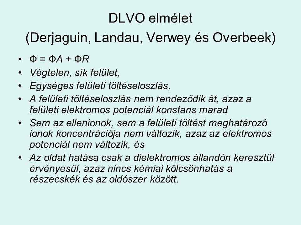 DLVO elmélet (Derjaguin, Landau, Verwey és Overbeek) Ф = ФA + ФR Végtelen, sík felület, Egységes felületi töltéseloszlás, A felületi töltéseloszlás ne