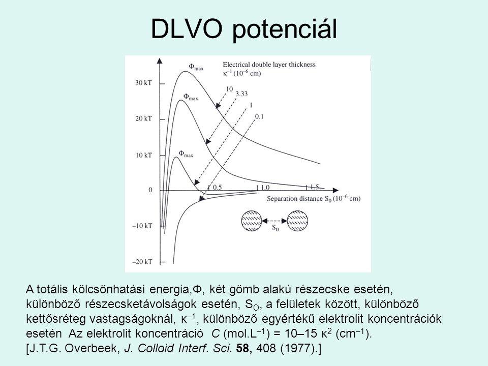 DLVO potenciál A totális kölcsönhatási energia,Ф, két gömb alakú részecske esetén, különböző részecsketávolságok esetén, S O, a felületek között, külö