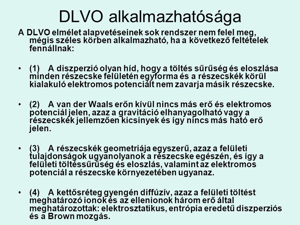 DLVO alkalmazhatósága A DLVO elmélet alapvetéseinek sok rendszer nem felel meg, mégis széles körben alkalmazható, ha a következő feltételek fennállnak