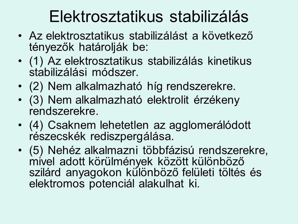Elektrosztatikus stabilizálás Az elektrosztatikus stabilizálást a következő tényezők határolják be: (1)Az elektrosztatikus stabilizálás kinetikus stab
