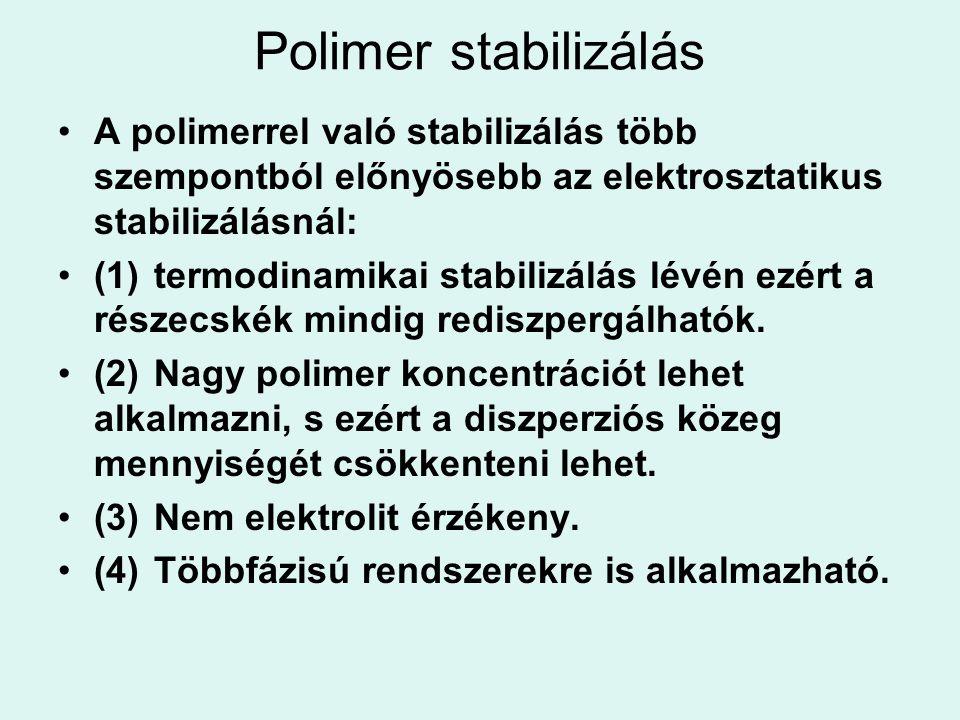 Polimer stabilizálás A polimerrel való stabilizálás több szempontból előnyösebb az elektrosztatikus stabilizálásnál: (1)termodinamikai stabilizálás lé