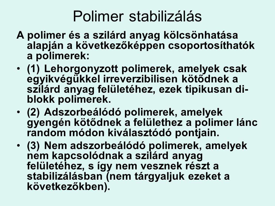 Polimer stabilizálás A polimer és a szilárd anyag kölcsönhatása alapján a következőképpen csoportosíthatók a polimerek: (1)Lehorgonyzott polimerek, am