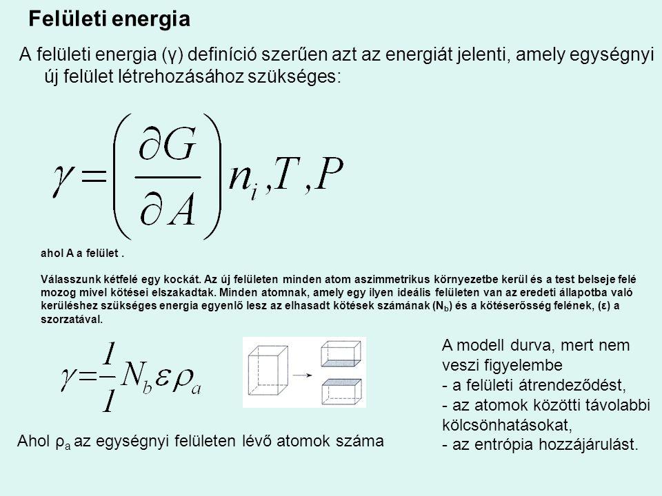 Felületi energia A felületi energia (γ) definíció szerűen azt az energiát jelenti, amely egységnyi új felület létrehozásához szükséges: ahol A a felül