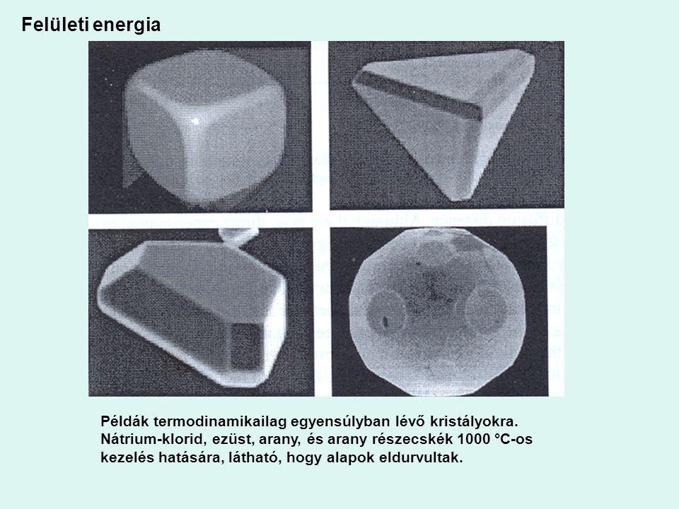 Felületi energia Példák termodinamikailag egyensúlyban lévő kristályokra. Nátrium-klorid, ezüst, arany, és arany részecskék 1000 °C-os kezelés hatásár