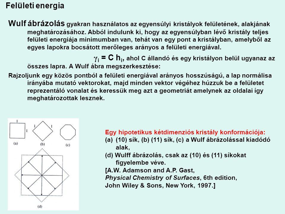 Felületi energia Wulf ábrázolás gyakran használatos az egyensúlyi kristályok felületének, alakjának meghatározásához. Abból indulunk ki, hogy az egyen