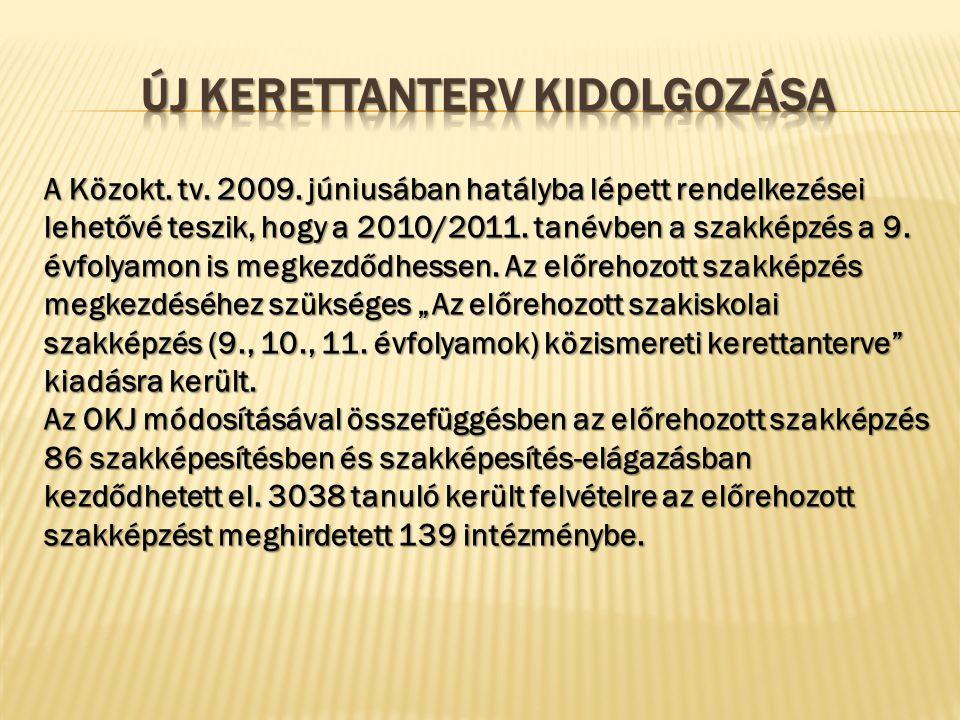A Közokt. tv. 2009. júniusában hatályba lépett rendelkezései lehetővé teszik, hogy a 2010/2011.