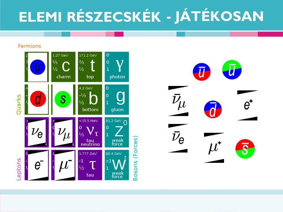 ELEMI RÉSZECSKÉK - JÁTÉKOSAN
