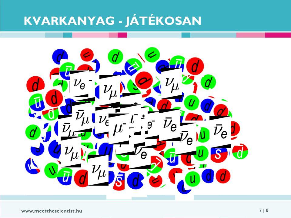 KVARKANYAG - JÁTÉKOSAN www.meetthescientist.hu 7 | 8