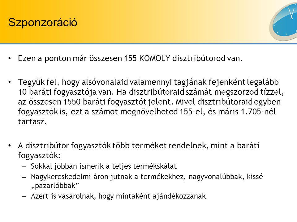 Szponzoráció Ezen a ponton már összesen 155 KOMOLY disztribútorod van.