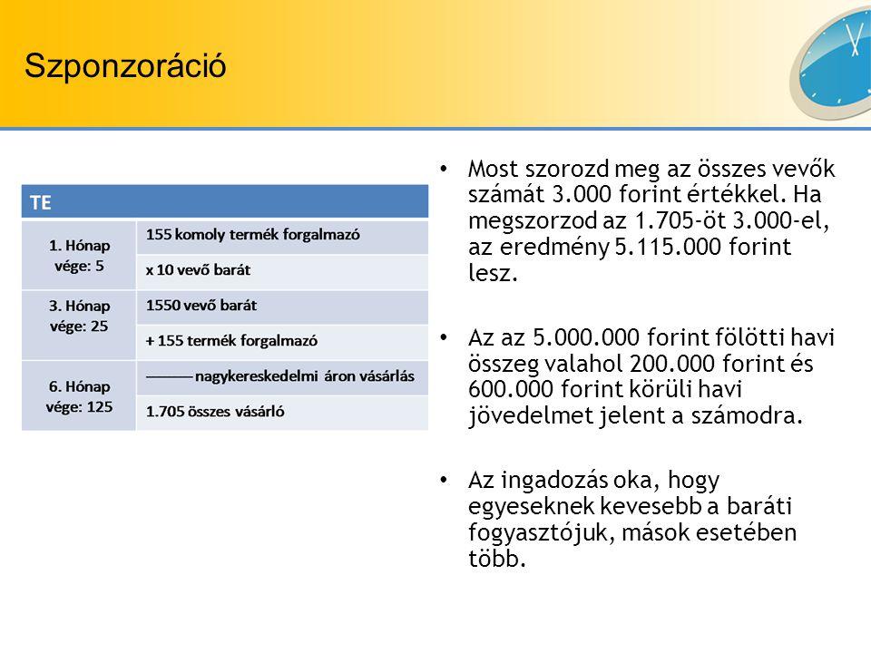 Szponzoráció Most szorozd meg az összes vevők számát 3.000 forint értékkel.