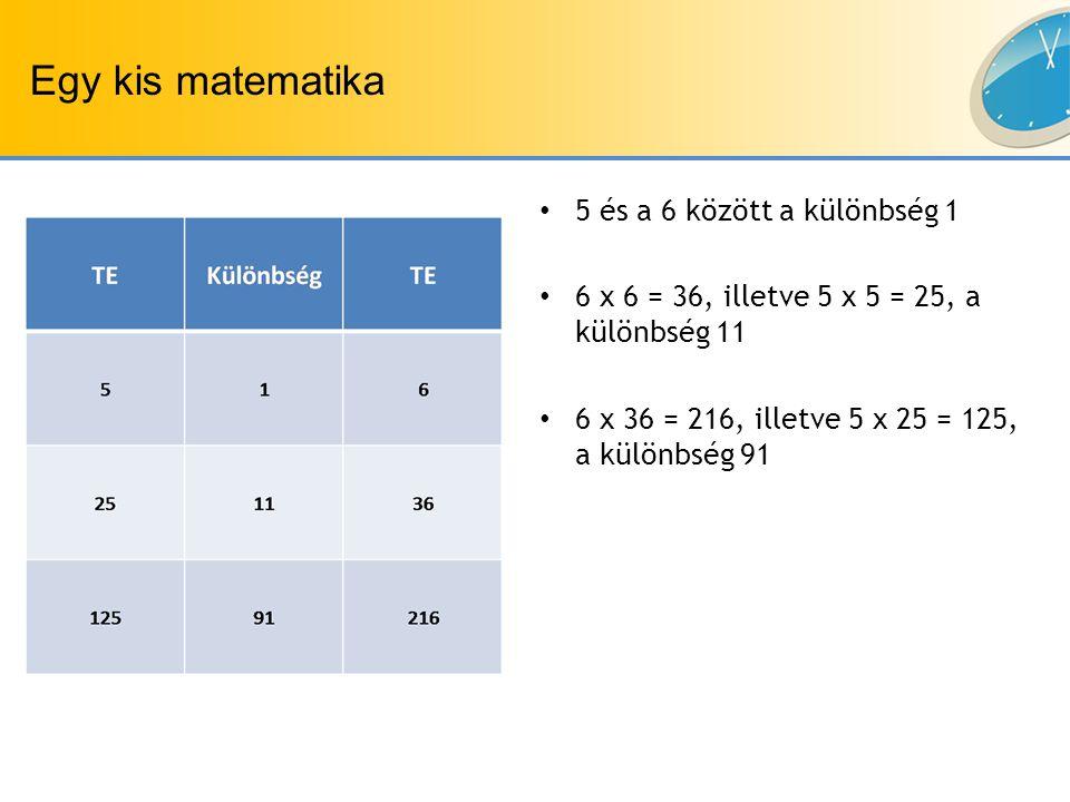 Egy kis matematika 5 és a 6 között a különbség 1 6 x 6 = 36, illetve 5 x 5 = 25, a különbség 11 6 x 36 = 216, illetve 5 x 25 = 125, a különbség 91
