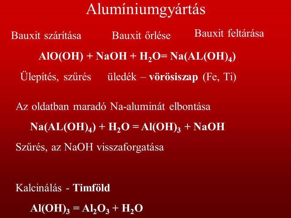 Alumíniumgyártás Bauxit szárításaBauxit őrlése Bauxit feltárása AlO(OH) + NaOH + H 2 O= Na(AL(OH) 4 ) Ülepítés, szűrésüledék – vörösiszap (Fe, Ti) Az