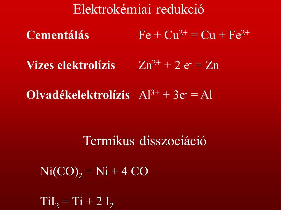 Elektrokémiai redukció CementálásFe + Cu 2+ = Cu + Fe 2+ Vizes elektrolízisZn 2+ + 2 e - = Zn OlvadékelektrolízisAl 3+ + 3e - = Al Termikus disszociác