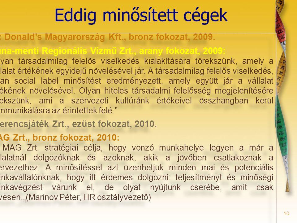 """10 Eddig minősített cégek Mc Donald's Magyarország Kft., bronz fokozat, 2009. Duna-menti Regionális Vízmű Zrt., arany fokozat, 2009: """"Olyan társadalmi"""