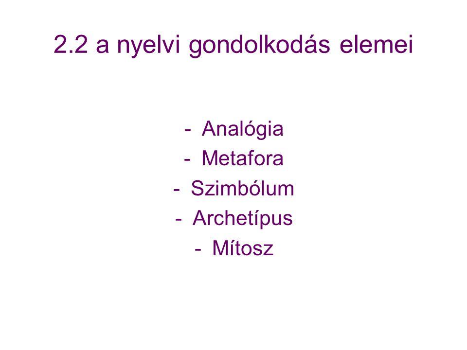 2.2 a nyelvi gondolkodás elemei -Analógia -Metafora -Szimbólum -Archetípus -Mítosz